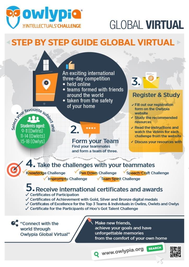 Global_Virtual_StepByStep_Guide